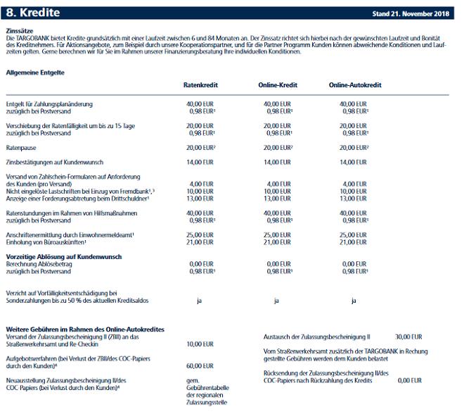 Preis- und Leistungsverzeichnis der Targobank Kapitel Kredite