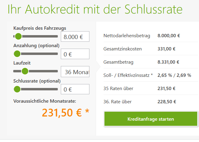 Screenshot SWK Autokredit